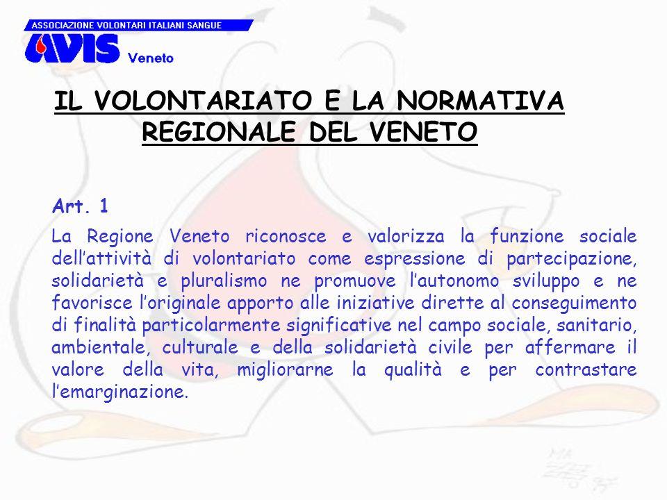 Art. 1 La Regione Veneto riconosce e valorizza la funzione sociale dell'attività di volontariato come espressione di partecipazione, solidarietà e plu