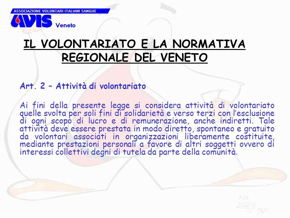 Art. 2 – Attività di volontariato Ai fini della presente legge si considera attività di volontariato quelle svolta per soli fini di solidarietà e vers