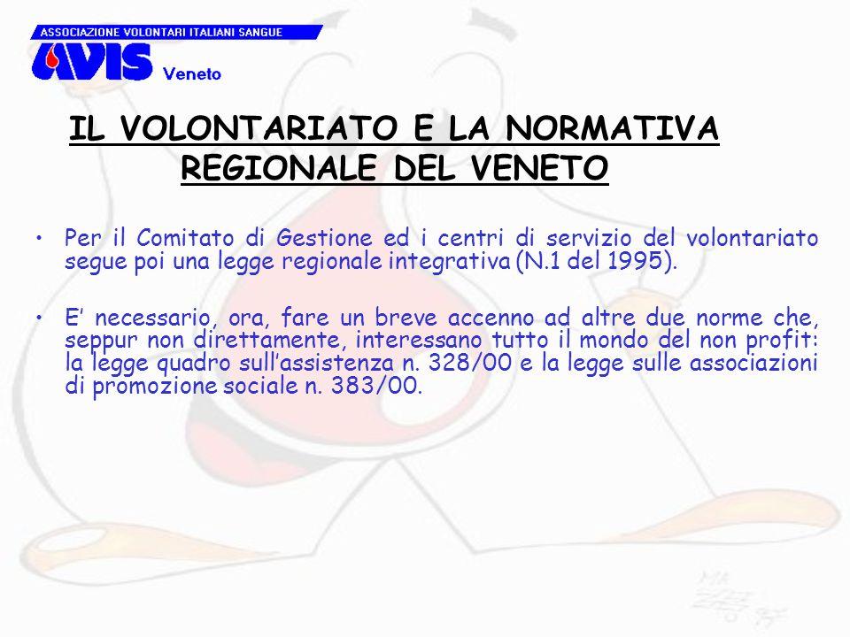 Per il Comitato di Gestione ed i centri di servizio del volontariato segue poi una legge regionale integrativa (N.1 del 1995). E' necessario, ora, far