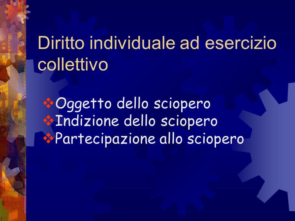 Diritto individuale ad esercizio collettivo  Oggetto dello sciopero  Indizione dello sciopero  Partecipazione allo sciopero