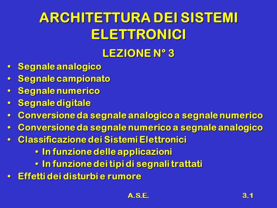A.S.E.3.1 ARCHITETTURA DEI SISTEMI ELETTRONICI LEZIONE N° 3 Segnale analogicoSegnale analogico Segnale campionatoSegnale campionato Segnale numericoSegnale numerico Segnale digitaleSegnale digitale Conversione da segnale analogico a segnale numericoConversione da segnale analogico a segnale numerico Conversione da segnale numerico a segnale analogicoConversione da segnale numerico a segnale analogico Classificazione dei Sistemi ElettroniciClassificazione dei Sistemi Elettronici In funzione delle applicazioniIn funzione delle applicazioni In funzione dei tipi di segnali trattatiIn funzione dei tipi di segnali trattati Effetti dei disturbi e rumoreEffetti dei disturbi e rumore