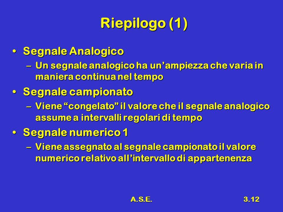 A.S.E.3.12 Riepilogo (1) Segnale AnalogicoSegnale Analogico –Un segnale analogico ha un'ampiezza che varia in maniera continua nel tempo Segnale campionatoSegnale campionato –Viene congelato il valore che il segnale analogico assume a intervalli regolari di tempo Segnale numerico 1Segnale numerico 1 –Viene assegnato al segnale campionato il valore numerico relativo all'intervallo di appartenenza
