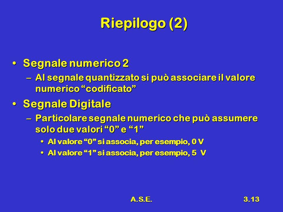 A.S.E.3.13 Riepilogo (2) Segnale numerico 2Segnale numerico 2 –Al segnale quantizzato si può associare il valore numerico codificato Segnale DigitaleSegnale Digitale –Particolare segnale numerico che può assumere solo due valori 0 e 1 Al valore 0 si associa, per esempio, 0 VAl valore 0 si associa, per esempio, 0 V Al valore 1 si associa, per esempio, 5 VAl valore 1 si associa, per esempio, 5 V