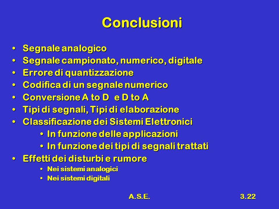 A.S.E.3.22 Conclusioni Segnale analogicoSegnale analogico Segnale campionato, numerico, digitaleSegnale campionato, numerico, digitale Errore di quantizzazioneErrore di quantizzazione Codifica di un segnale numericoCodifica di un segnale numerico Conversione A to D e D to AConversione A to D e D to A Tipi di segnali, Tipi di elaborazioneTipi di segnali, Tipi di elaborazione Classificazione dei Sistemi ElettroniciClassificazione dei Sistemi Elettronici In funzione delle applicazioniIn funzione delle applicazioni In funzione dei tipi di segnali trattatiIn funzione dei tipi di segnali trattati Effetti dei disturbi e rumoreEffetti dei disturbi e rumore Nei sistemi analogiciNei sistemi analogici Nei sistemi digitaliNei sistemi digitali