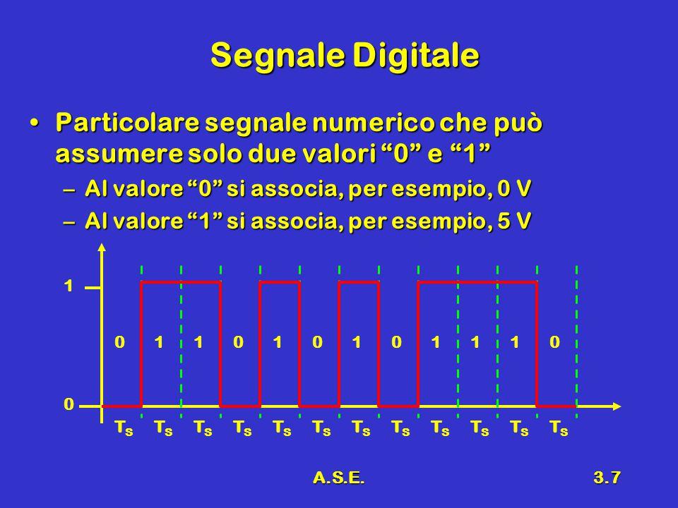 A.S.E.3.7 Segnale Digitale Particolare segnale numerico che può assumere solo due valori 0 e 1 Particolare segnale numerico che può assumere solo due valori 0 e 1 –Al valore 0 si associa, per esempio, 0 V –Al valore 1 si associa, per esempio, 5 V 0 1 TSTS TSTS TSTS TSTS TSTS TSTS TSTS TSTS TSTS TSTS TSTS TSTS 011010101110