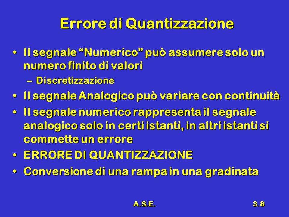 A.S.E.3.8 Errore di Quantizzazione Il segnale Numerico può assumere solo un numero finito di valoriIl segnale Numerico può assumere solo un numero finito di valori –Discretizzazione Il segnale Analogico può variare con continuitàIl segnale Analogico può variare con continuità Il segnale numerico rappresenta il segnale analogico solo in certi istanti, in altri istanti si commette un erroreIl segnale numerico rappresenta il segnale analogico solo in certi istanti, in altri istanti si commette un errore ERRORE DI QUANTIZZAZIONEERRORE DI QUANTIZZAZIONE Conversione di una rampa in una gradinataConversione di una rampa in una gradinata