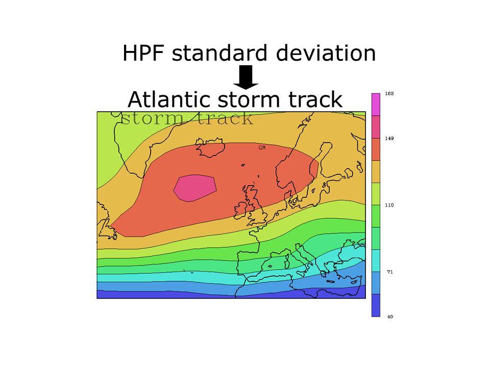 HPF standard deviation Atlantic storm track