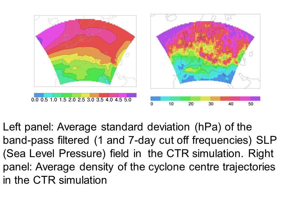 Left panel: Average standard deviation (hPa) of the band-pass filtered (1 and 7-day cut off frequencies) SLP (Sea Level Pressure) field in the CTR simulation.