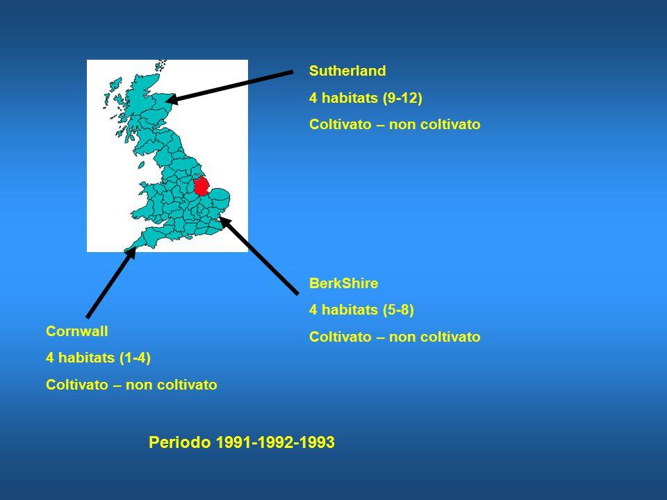 Sutherland 4 habitats (9-12) Coltivato – non coltivato BerkShire 4 habitats (5-8) Coltivato – non coltivato Cornwall 4 habitats (1-4) Coltivato – non coltivato Periodo 1991-1992-1993