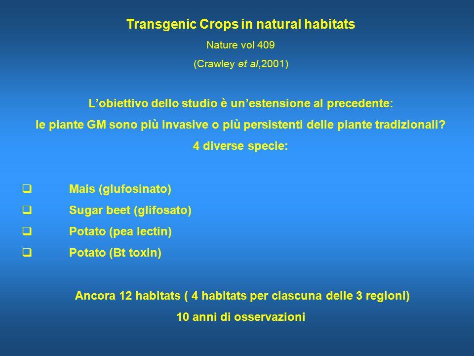 Transgenic Crops in natural habitats Nature vol 409 (Crawley et al,2001) L'obiettivo dello studio è un'estensione al precedente: le piante GM sono più invasive o più persistenti delle piante tradizionali.