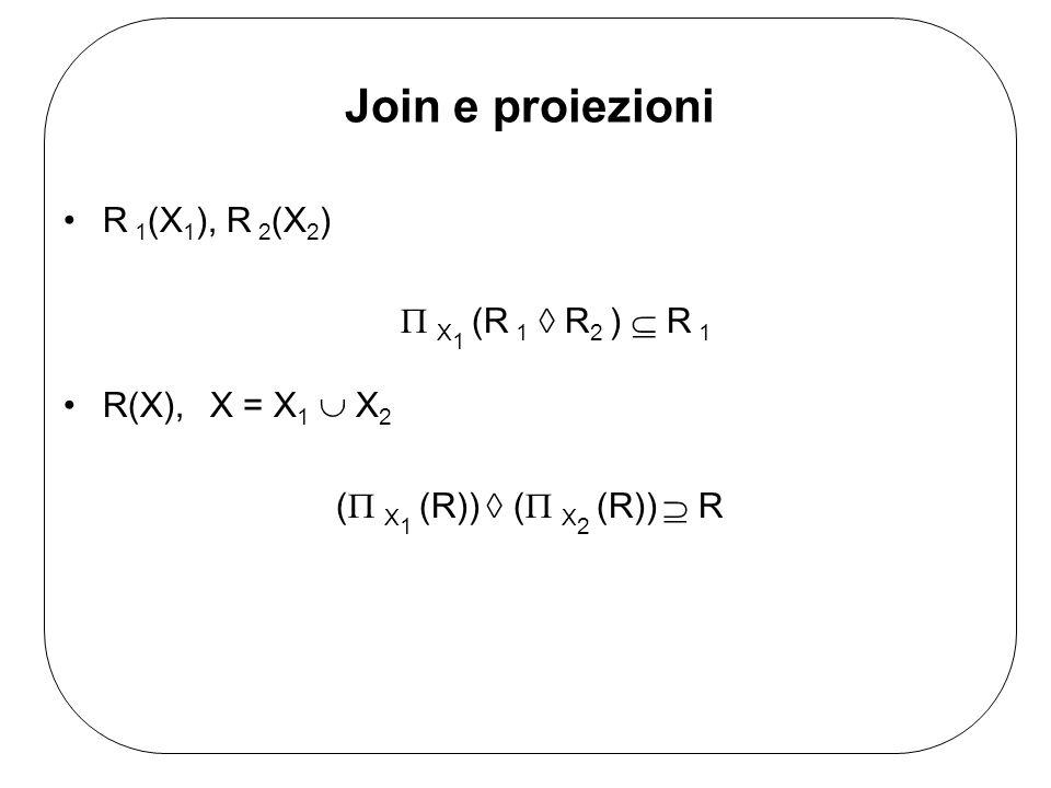Join e proiezioni R 1 (X 1 ), R 2 (X 2 )  X 1 (R 1  R 2 )  R 1 R(X), X = X 1  X 2 (  X 1 (R))  (  X 2 (R))  R