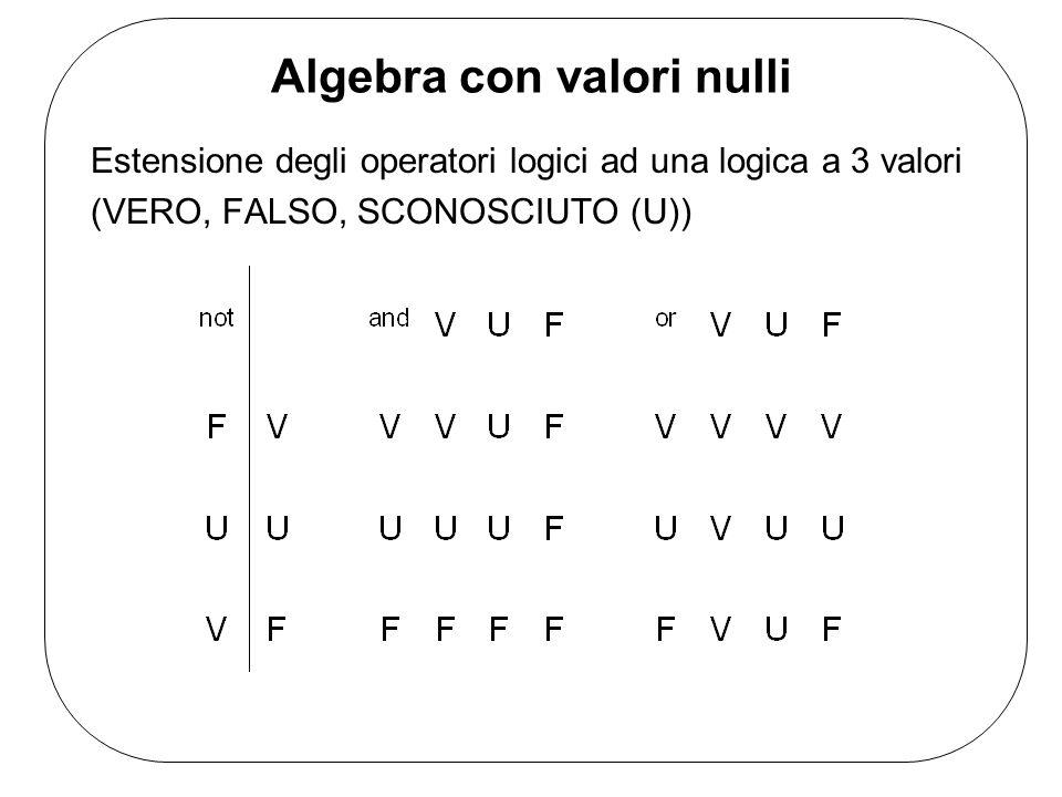 Algebra con valori nulli Estensione degli operatori logici ad una logica a 3 valori (VERO, FALSO, SCONOSCIUTO (U))