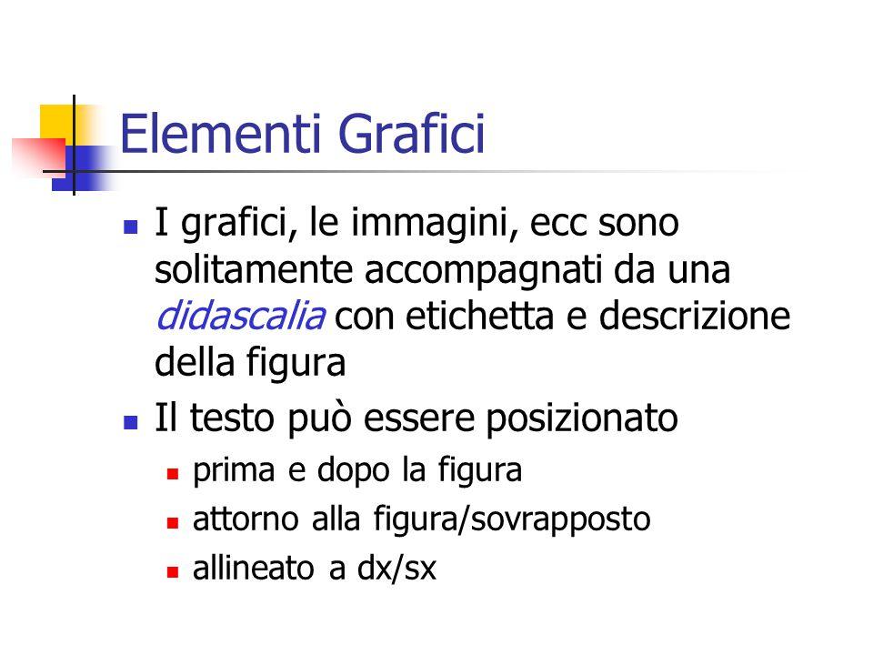 Elementi Grafici I grafici, le immagini, ecc sono solitamente accompagnati da una didascalia con etichetta e descrizione della figura Il testo può ess