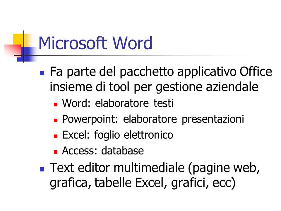 Microsoft Word Fa parte del pacchetto applicativo Office insieme di tool per gestione aziendale Word: elaboratore testi Powerpoint: elaboratore presen