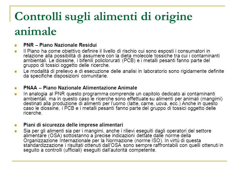 Controlli sugli alimenti di origine animale PNR – Piano Nazionale Residui Il Piano ha come obiettivo definire il livello di rischio cui sono esposti i consumatori in relazione alla possibilità di assumere con la dieta molecole tossiche tra cui i contaminanti ambientali.