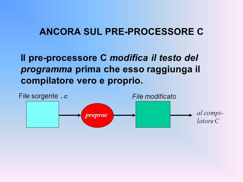 Il pre-processore C modifica il testo del programma prima che esso raggiunga il compilatore vero e proprio. ANCORA SUL PRE-PROCESSORE C File sorgente.