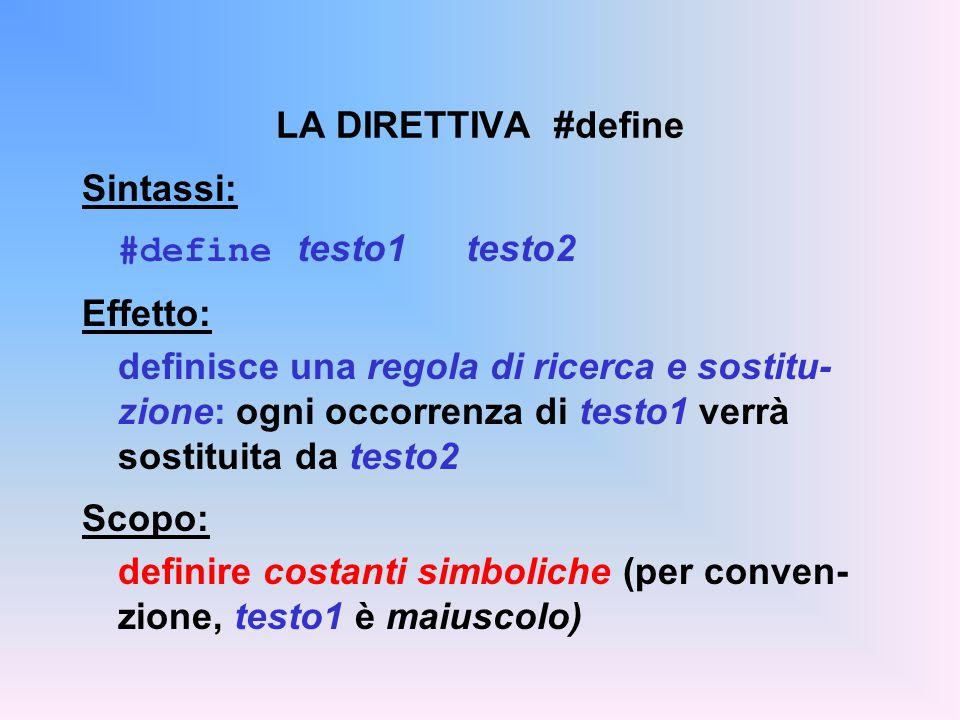 Sintassi: #define testo1testo2 Effetto: definisce una regola di ricerca e sostitu- zione: ogni occorrenza di testo1 verrà sostituita da testo2 Scopo: