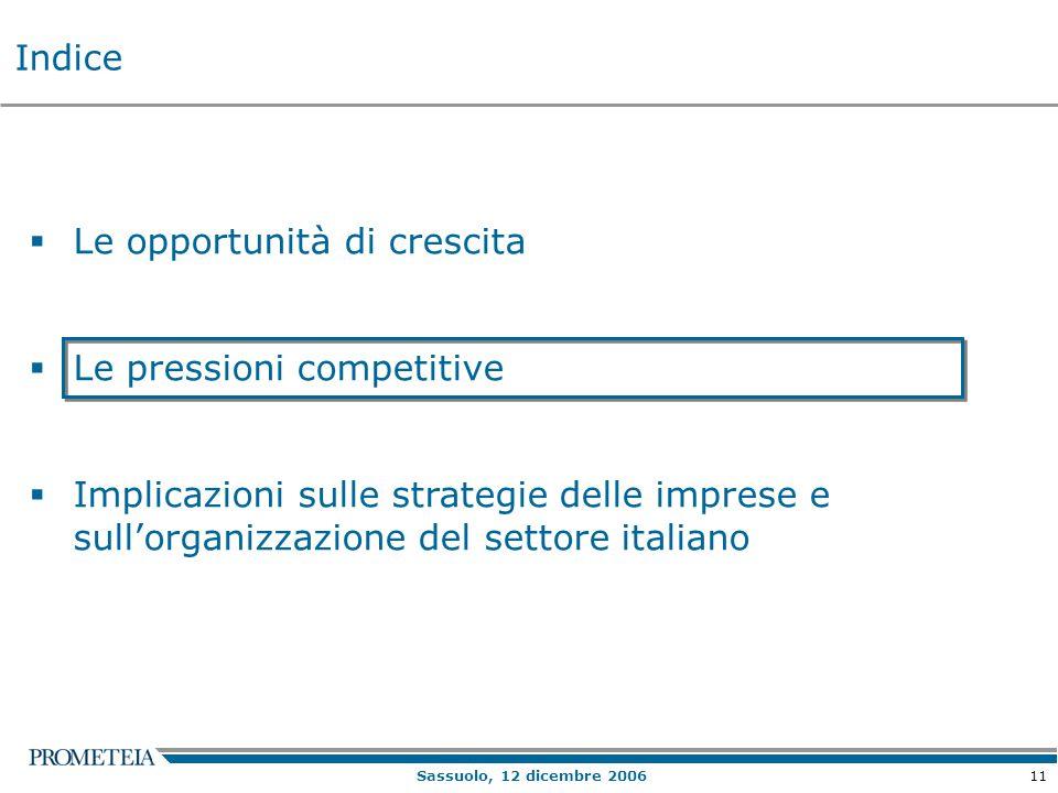 11 Sassuolo, 12 dicembre 2006  Le opportunità di crescita  Le pressioni competitive  Implicazioni sulle strategie delle imprese e sull'organizzazione del settore italiano Indice