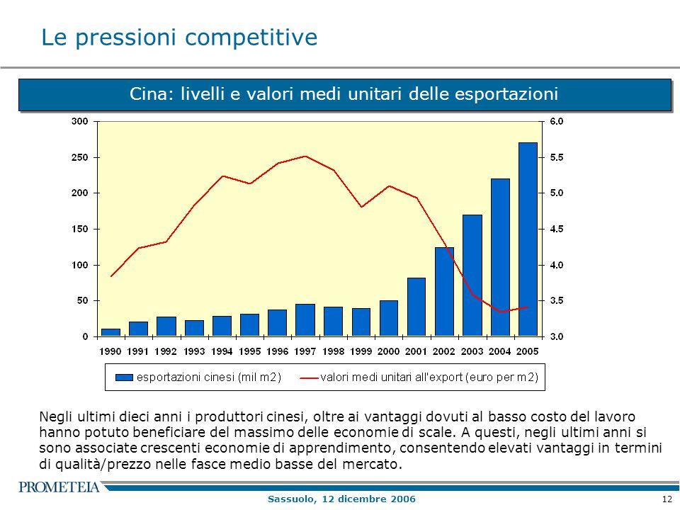 12 Sassuolo, 12 dicembre 2006 Le pressioni competitive Cina: livelli e valori medi unitari delle esportazioni Negli ultimi dieci anni i produttori cin