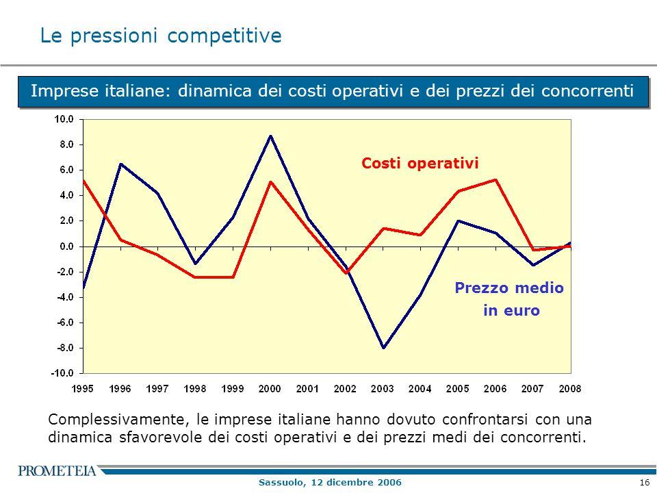 16 Sassuolo, 12 dicembre 2006 Imprese italiane: dinamica dei costi operativi e dei prezzi dei concorrenti Complessivamente, le imprese italiane hanno dovuto confrontarsi con una dinamica sfavorevole dei costi operativi e dei prezzi medi dei concorrenti.