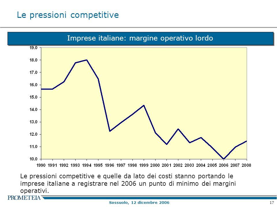 17 Sassuolo, 12 dicembre 2006 Imprese italiane: margine operativo lordo Le pressioni competitive e quelle da lato dei costi stanno portando le imprese italiane a registrare nel 2006 un punto di minimo dei margini operativi.