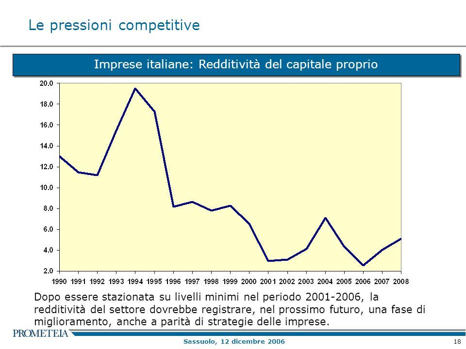18 Sassuolo, 12 dicembre 2006 Imprese italiane: Redditività del capitale proprio Dopo essere stazionata su livelli minimi nel periodo 2001-2006, la redditività del settore dovrebbe registrare, nel prossimo futuro, una fase di miglioramento, anche a parità di strategie delle imprese.
