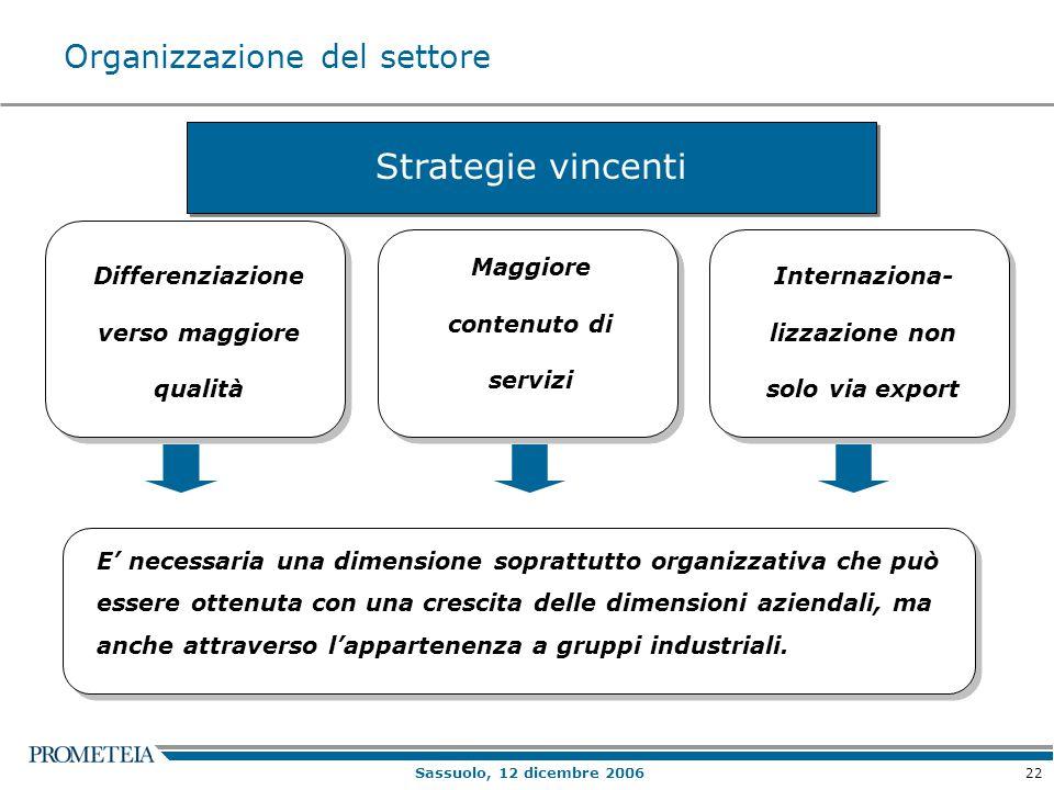 22 Sassuolo, 12 dicembre 2006 Strategie vincenti Organizzazione del settore Differenziazione verso maggiore qualità Maggiore contenuto di servizi Inte