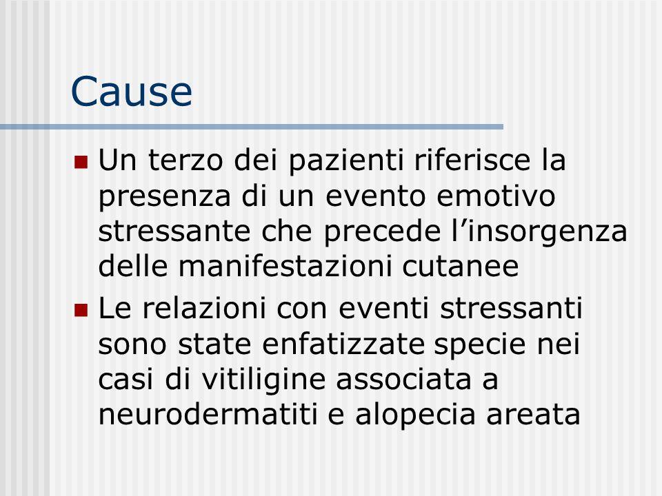 Cause Alcuni autori individuano la funzione di agenti scatenanti negli stati di stress o in traumi e microtraumi fisici prolungati; altri autori, nell