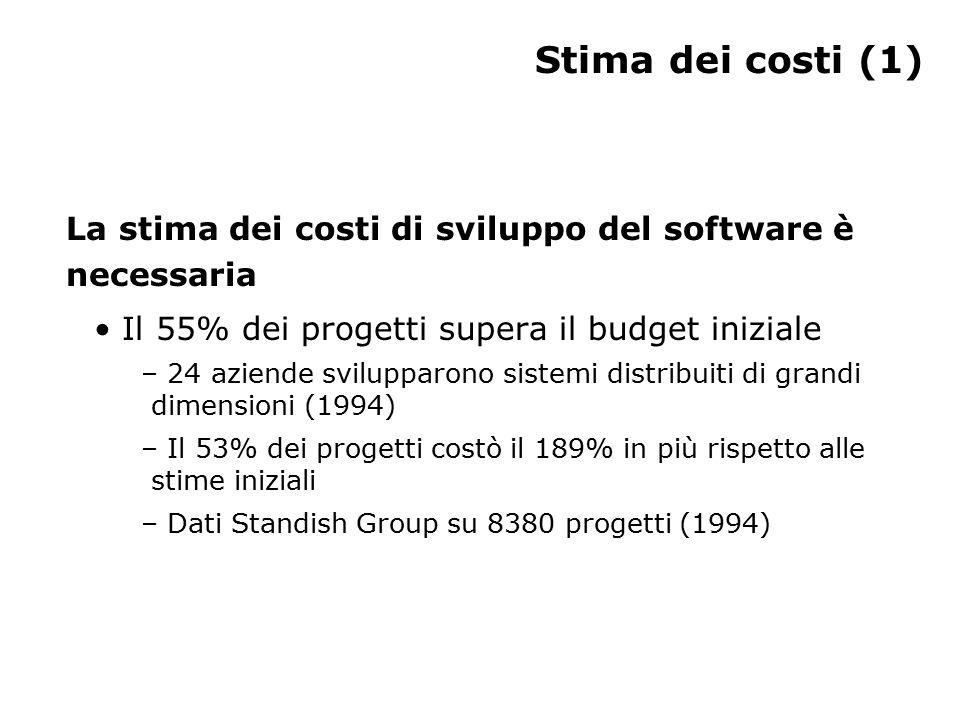 Stima dei costi (1) La stima dei costi di sviluppo del software è necessaria Il 55% dei progetti supera il budget iniziale – 24 aziende svilupparono sistemi distribuiti di grandi dimensioni (1994) – Il 53% dei progetti costò il 189% in più rispetto alle stime iniziali – Dati Standish Group su 8380 progetti (1994)