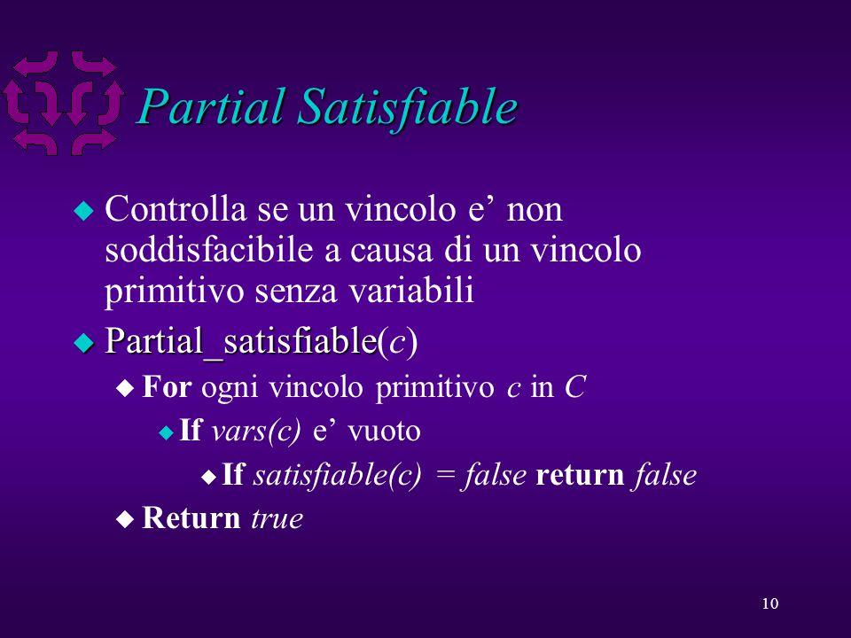 10 Partial Satisfiable u Controlla se un vincolo e' non soddisfacibile a causa di un vincolo primitivo senza variabili u Partial_satisfiable u Partial_satisfiable(c) u For ogni vincolo primitivo c in C u If vars(c) e' vuoto u If satisfiable(c) = false return false u Return true