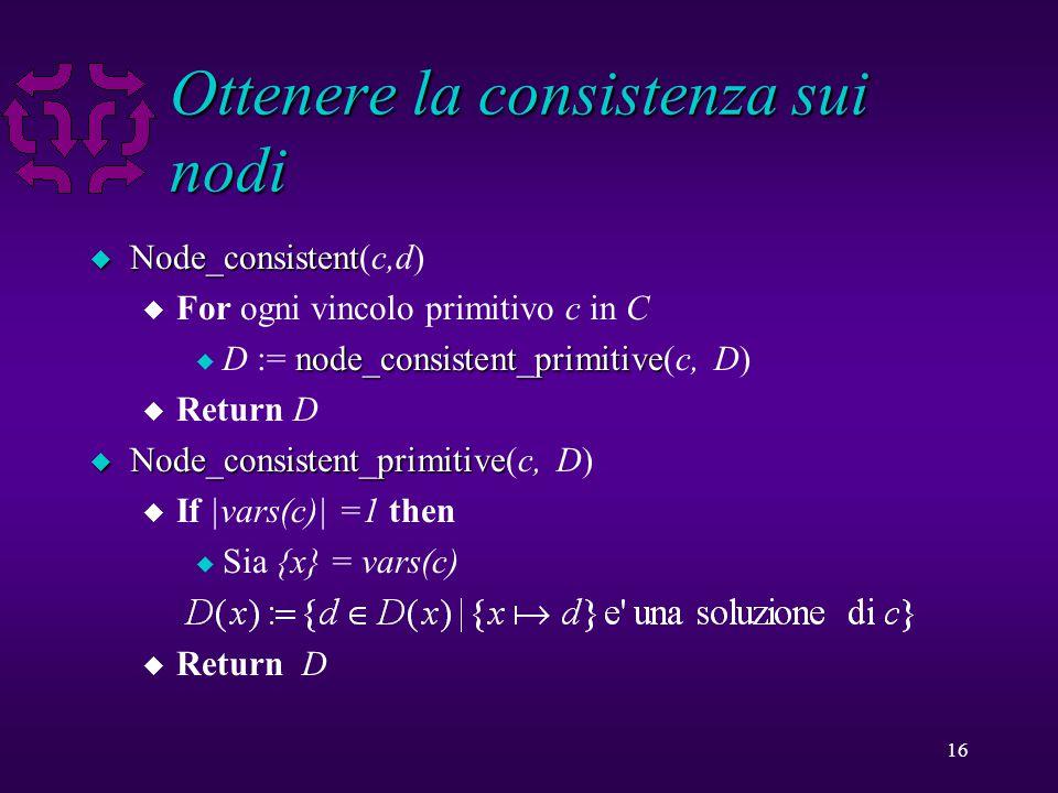 16 Ottenere la consistenza sui nodi u Node_consistent u Node_consistent(c,d) u For ogni vincolo primitivo c in C node_consistent_primitive u D := node_consistent_primitive(c, D) u Return D u Node_consistent_primitive u Node_consistent_primitive(c, D) u If |vars(c)| =1 then u Sia {x} = vars(c) u Return D
