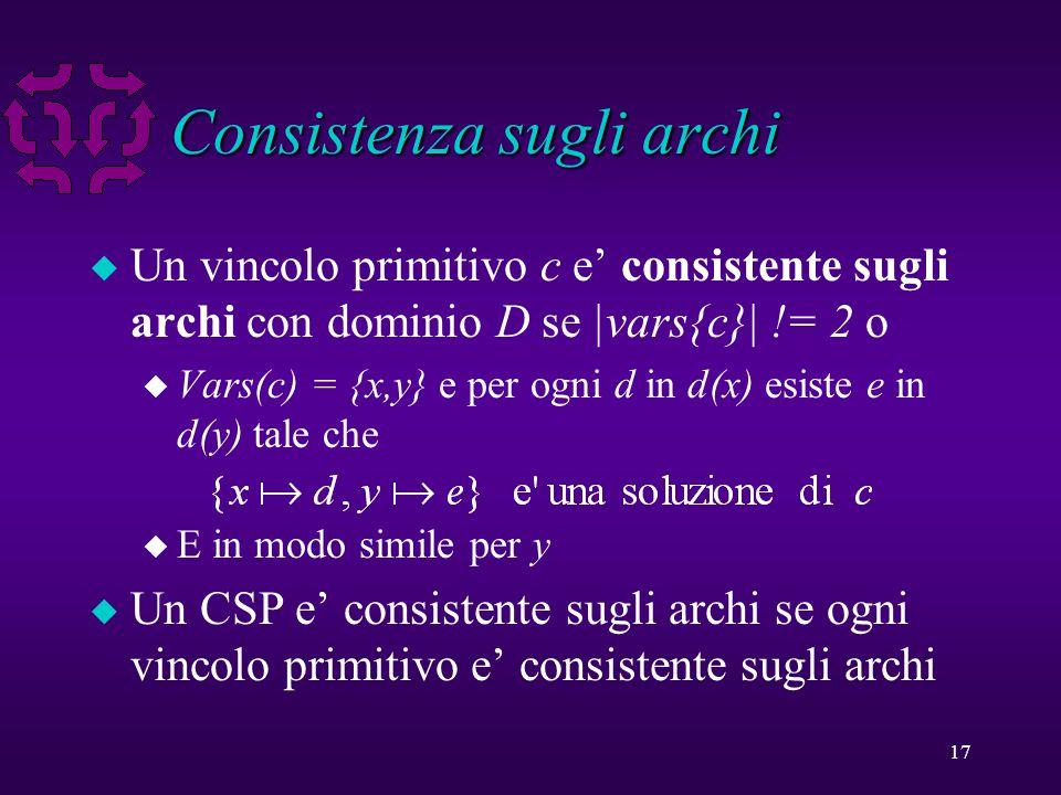 17 Consistenza sugli archi u Un vincolo primitivo c e' consistente sugli archi con dominio D se |vars{c}| != 2 o u Vars(c) = {x,y} e per ogni d in d(x) esiste e in d(y) tale che u E in modo simile per y u Un CSP e' consistente sugli archi se ogni vincolo primitivo e' consistente sugli archi
