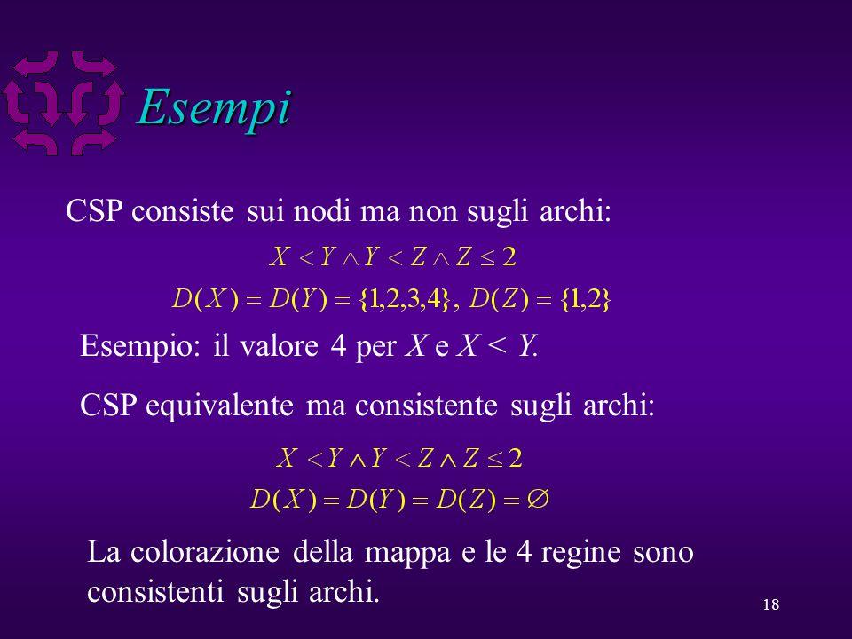 18 Esempi CSP consiste sui nodi ma non sugli archi: Esempio: il valore 4 per X e X < Y.
