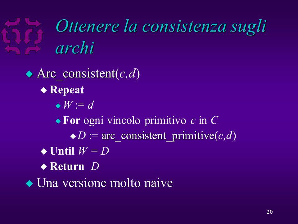 20 Ottenere la consistenza sugli archi u Arc_consistent u Arc_consistent(c,d) u Repeat u W := d u For ogni vincolo primitivo c in C arc_consistent_primitive u D := arc_consistent_primitive(c,d) u Until W = D u Return D u Una versione molto naive