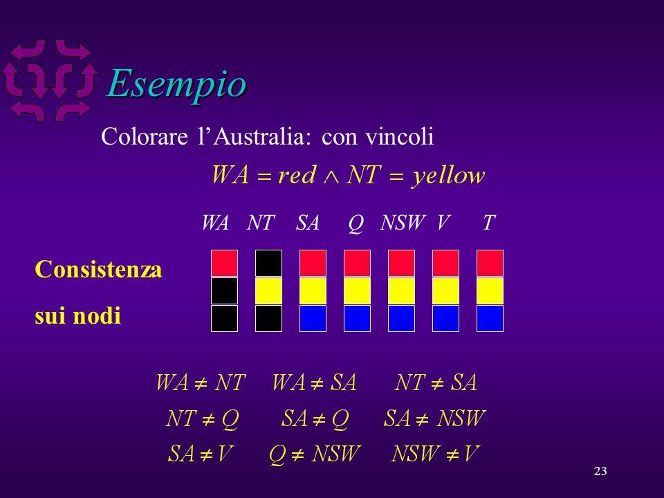 23 Esempio Colorare l'Australia: con vincoli WA NT SA Q NSW V T Consistenza sui nodi