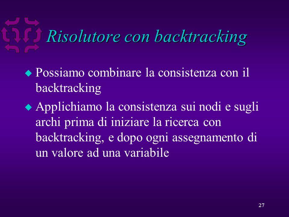 27 Risolutore con backtracking u Possiamo combinare la consistenza con il backtracking u Applichiamo la consistenza sui nodi e sugli archi prima di iniziare la ricerca con backtracking, e dopo ogni assegnamento di un valore ad una variabile