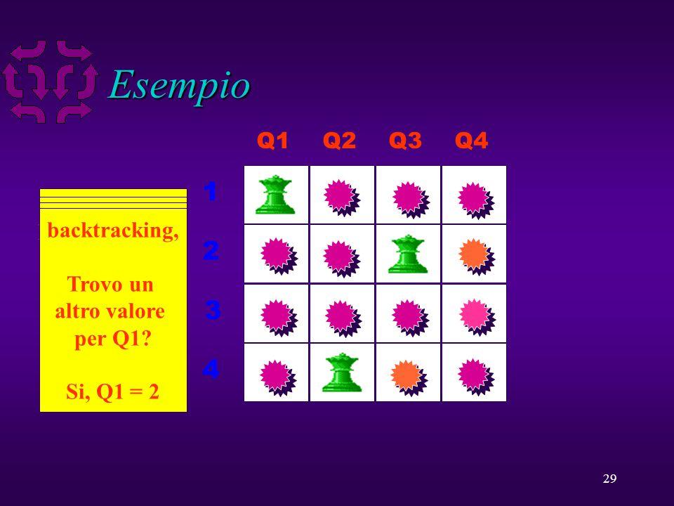 29 Esempio Q1Q2Q3Q4 1 2 3 4 Non possiamo trovare nessun valore per Q4 in questo caso.