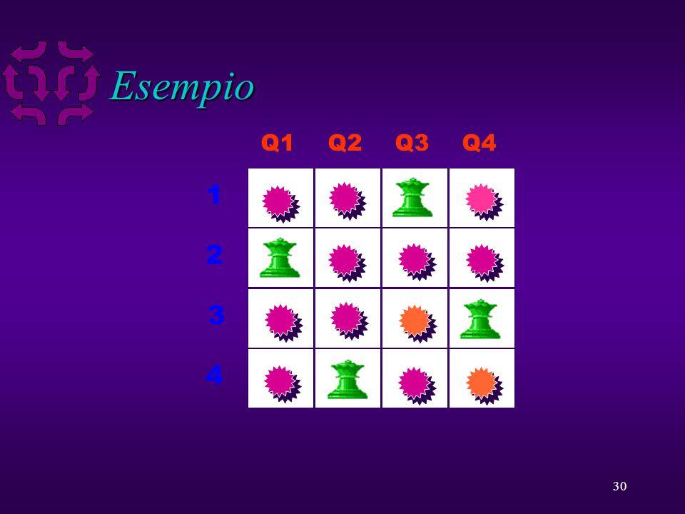 30 Esempio Q1Q2Q3Q4 1 2 3 4