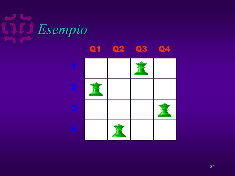 31 Esempio Q1Q2Q3Q4 1 2 3 4