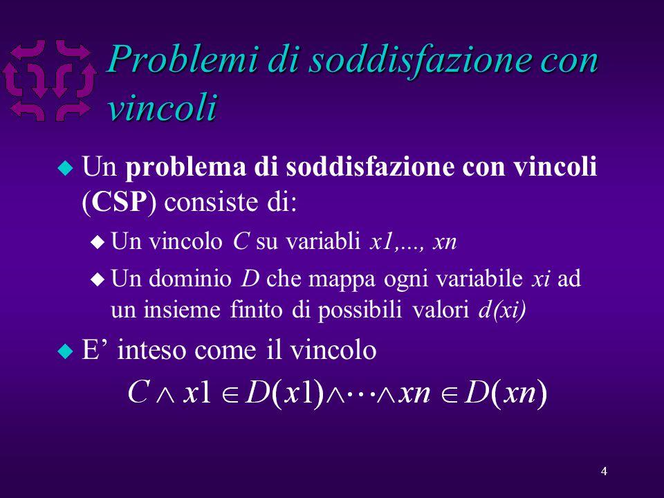 4 Problemi di soddisfazione con vincoli u Un problema di soddisfazione con vincoli (CSP) consiste di: u Un vincolo C su variabli x1,..., xn u Un dominio D che mappa ogni variabile xi ad un insieme finito di possibili valori d(xi) u E' inteso come il vincolo