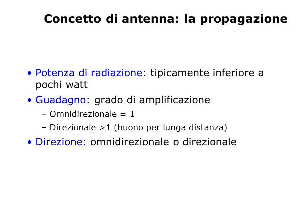 Concetto di antenna: la propagazione Potenza di radiazione: tipicamente inferiore a pochi watt Guadagno: grado di amplificazione – Omnidirezionale = 1 – Direzionale >1 (buono per lunga distanza) Direzione: omnidirezionale o direzionale