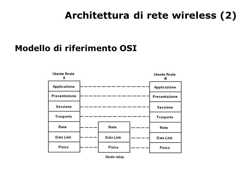Architettura di rete wireless (2) Modello di riferimento OSI