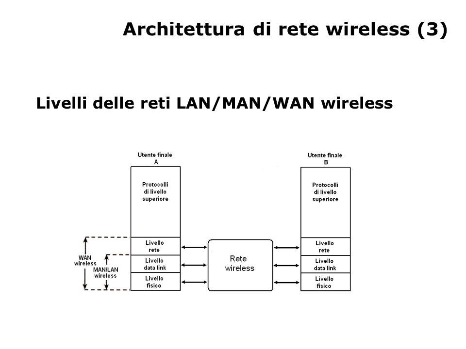 Architettura di rete wireless (3) Livelli delle reti LAN/MAN/WAN wireless