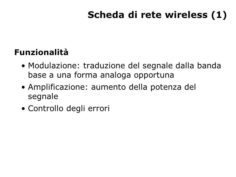 Scheda di rete wireless (1) Funzionalità Modulazione: traduzione del segnale dalla banda base a una forma analoga opportuna Amplificazione: aumento della potenza del segnale Controllo degli errori