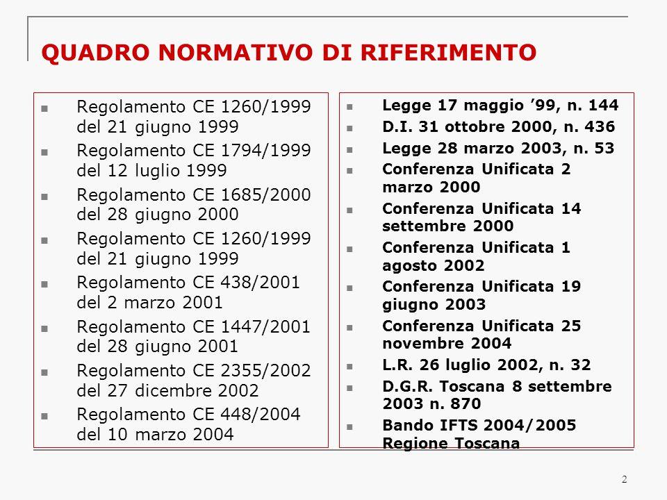 3 Il Piano Finanziario e i Costi Ammissibili Dal Regolamento Generale CE 1260/1999, integrato e modificato da numerose disposizioni tra cui – di maggior rilevanza - il Reg.CE 1784/1999 e il Reg.
