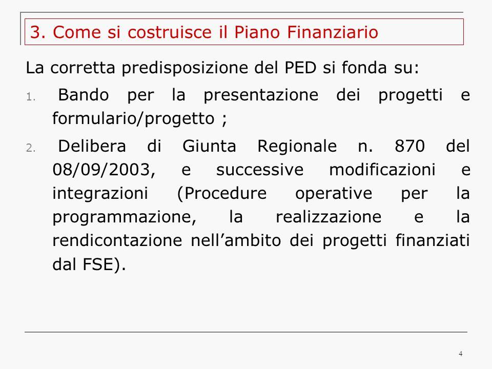 4 3. Come si costruisce il Piano Finanziario La corretta predisposizione del PED si fonda su: 1.