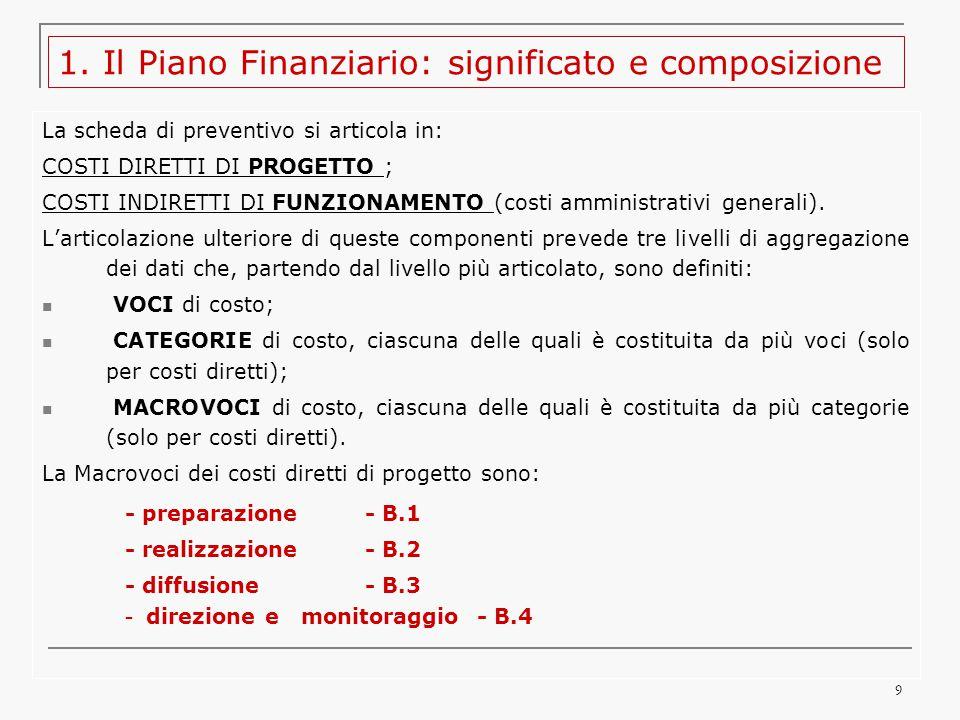 9 1. Il Piano Finanziario: significato e composizione La scheda di preventivo si articola in: COSTI DIRETTI DI PROGETTO ; COSTI INDIRETTI DI FUNZIONAM