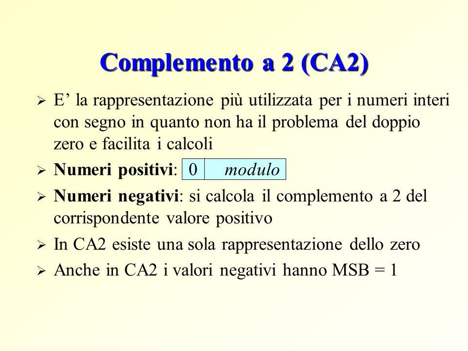 Complemento a 2 (CA2)  E' la rappresentazione più utilizzata per i numeri interi con segno in quanto non ha il problema del doppio zero e facilita i calcoli  Numeri positivi: 0 modulo  Numeri negativi: si calcola il complemento a 2 del corrispondente valore positivo  In CA2 esiste una sola rappresentazione dello zero  Anche in CA2 i valori negativi hanno MSB = 1