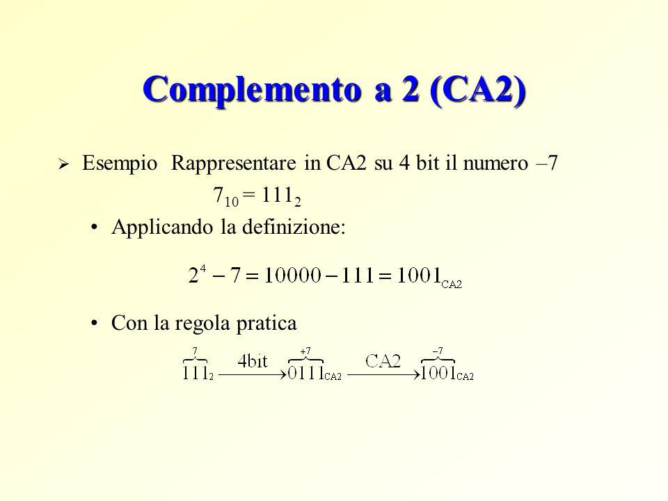 Complemento a 2 (CA2)  Esempio Rappresentare in CA2 su 4 bit il numero –7 7 10 = 111 2 Applicando la definizione: Con la regola pratica