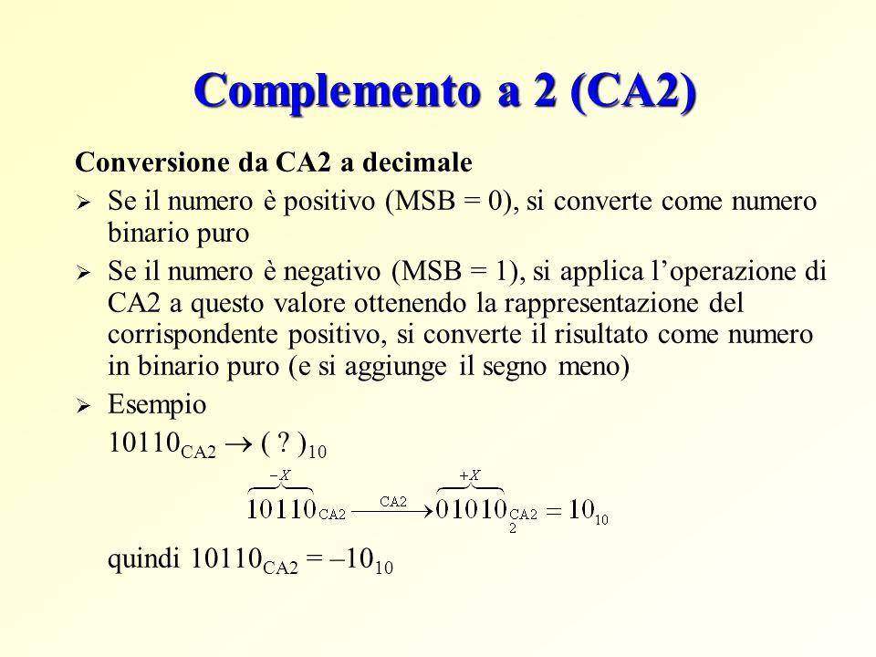 Complemento a 2 (CA2) Conversione da CA2 a decimale  Se il numero è positivo (MSB = 0), si converte come numero binario puro  Se il numero è negativo (MSB = 1), si applica l'operazione di CA2 a questo valore ottenendo la rappresentazione del corrispondente positivo, si converte il risultato come numero in binario puro (e si aggiunge il segno meno)  Esempio 10110 CA2  ( .